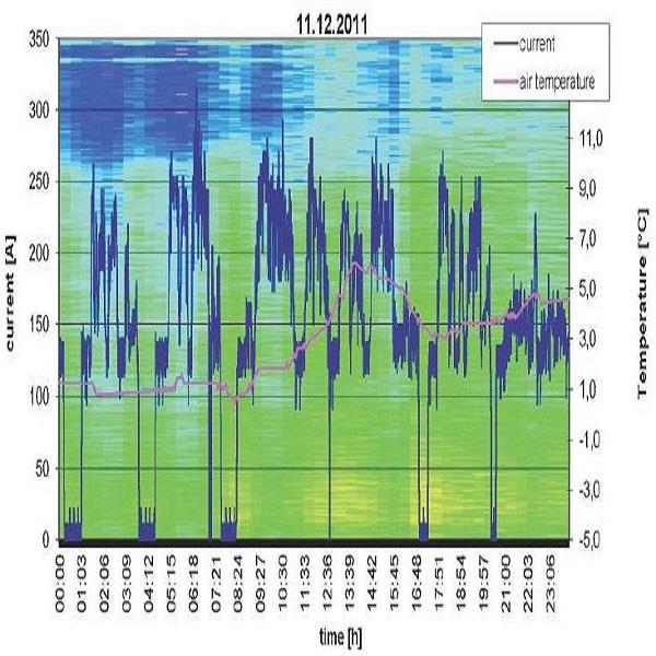 24小时1064nm分布式温度传感-丰通丰创